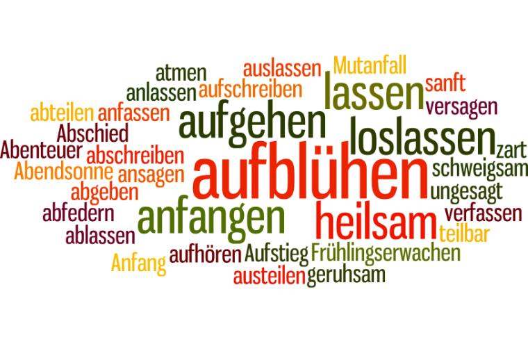 Wordle Frülingserwachen, erstellt mit wordle.com